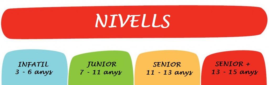 niveles-edad-campus-1024x347